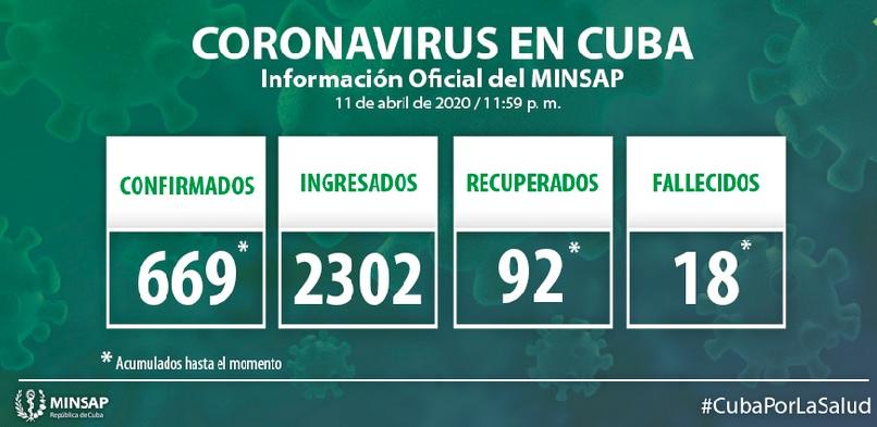 Rueda de Prensa sobre la expansión y lucha contra el covid-19 en Cuba y el mundo.