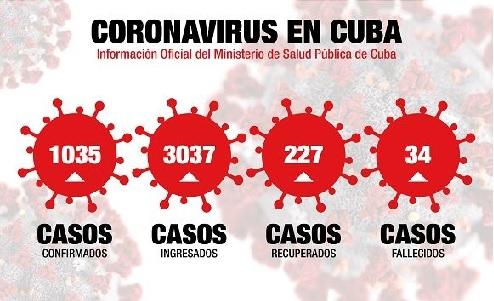 Parte Cierre del 18 de abril sobre Covid-19 en Cuba