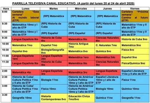Parrilla televisiva de las teleclases cubanas
