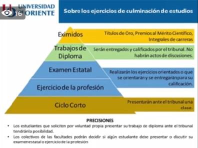 Reajustes en el curso escolar en la Universidad de Oriente de Santiago de Cuba.
