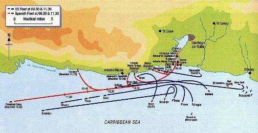 Batalla Naval en Santiago de Cuba, mapa de las operaciones.