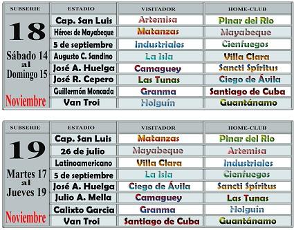 Caldendario Serie Nacional de Béisbol, semanas 18 y 19