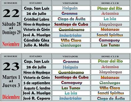 Caldendario Serie Nacional de Béisbol, semanas 22 y 23