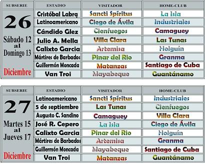 Caldendario Serie Nacional de Béisbol, semanas 26 y 27