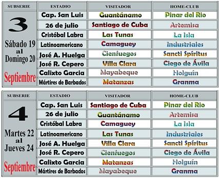 Caldendario Serie Nacional de Béisbol, semanas 3 y 4
