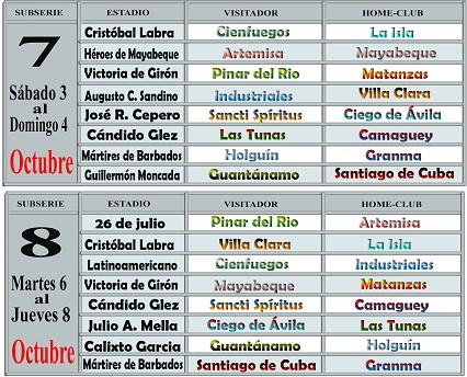 Caldendario Serie Nacional de Béisbol, semanas 7 y 8