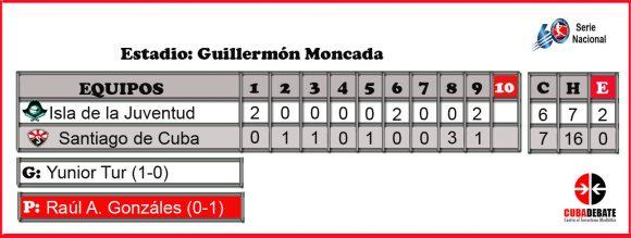 Resultados del primer juego de Santiago en Serie 60 de la pelota cubana. Aquó Avispas frente a Isla de la Juventud.